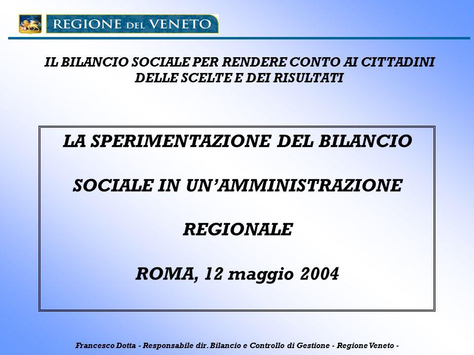 IL BILANCIO SOCIALE PER RENDERE CONTO AI CITTADINI DELLE SCELTE E DEI RISULTATI LA SPERIMENTAZIONE DEL BILANCIO SOCIALE IN UN'AMMINISTRAZIONE REGIONALE ROMA, 12 maggio 2004 Francesco Dotta - Responsabile dir.