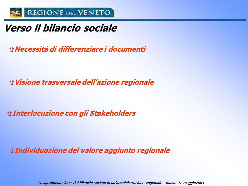 Verso il bilancio sociale ñ Necessità di differenziare i documenti ñ Visione trasversale dell'azione regionale ñ Interlocuzione con gli Stakeholders ñ