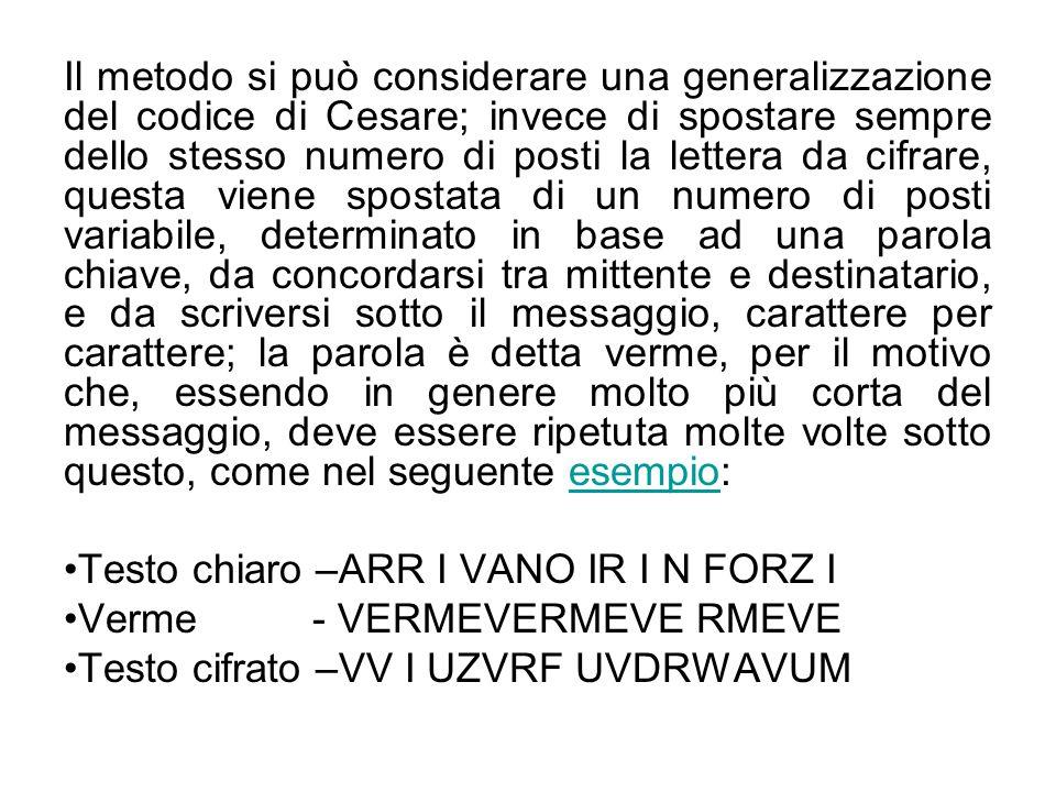 Il metodo si può considerare una generalizzazione del codice di Cesare; invece di spostare sempre dello stesso numero di posti la lettera da cifrare,