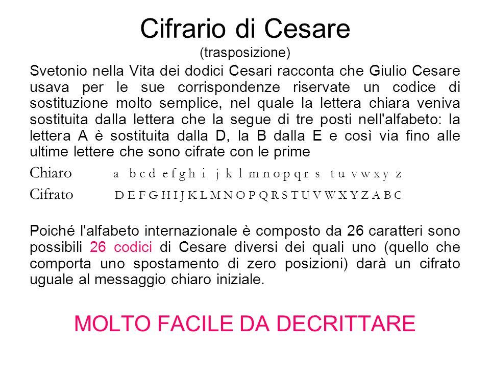 Cifrario di Cesare (trasposizione) Svetonio nella Vita dei dodici Cesari racconta che Giulio Cesare usava per le sue corrispondenze riservate un codic