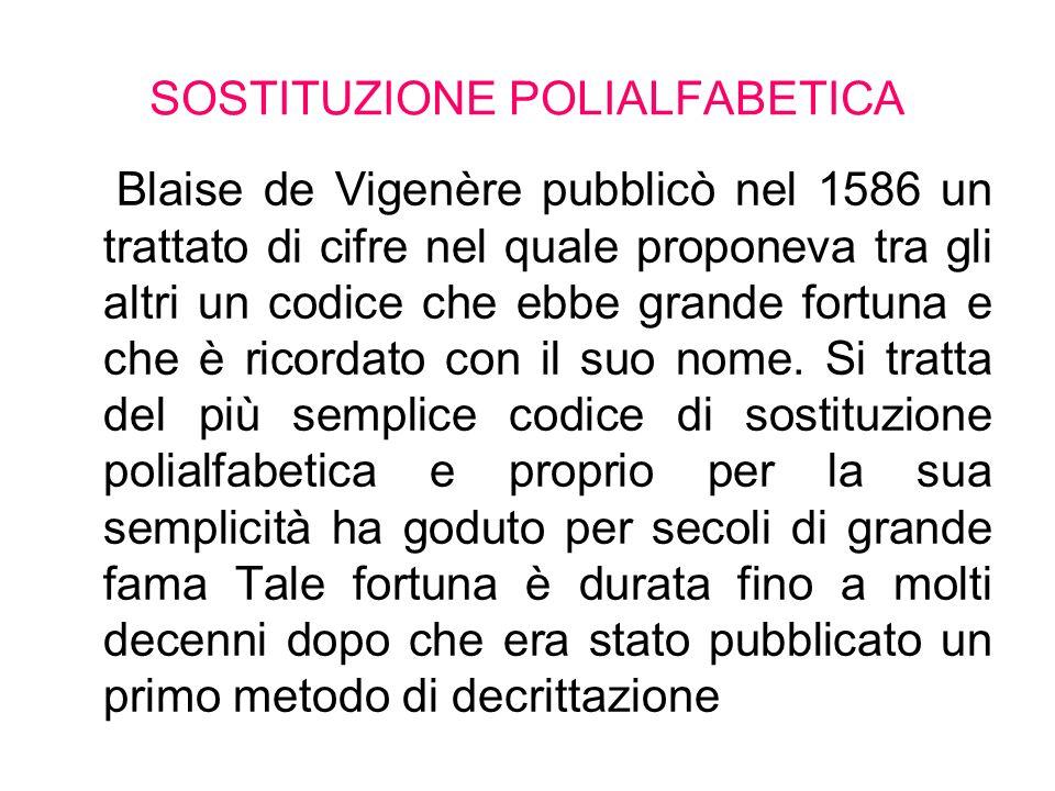 SOSTITUZIONE POLIALFABETICA Blaise de Vigenère pubblicò nel 1586 un trattato di cifre nel quale proponeva tra gli altri un codice che ebbe grande fort
