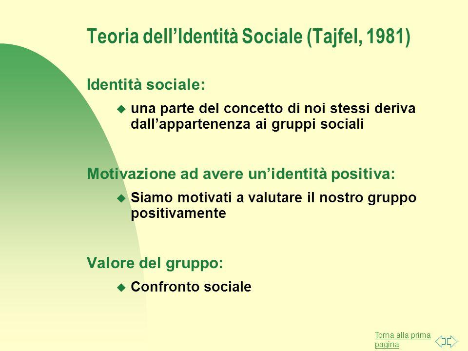 Torna alla prima pagina Teoria dell'Identità Sociale (Tajfel, 1981) Identità sociale: u una parte del concetto di noi stessi deriva dall'appartenenza ai gruppi sociali Motivazione ad avere un'identità positiva: u Siamo motivati a valutare il nostro gruppo positivamente Valore del gruppo: u Confronto sociale