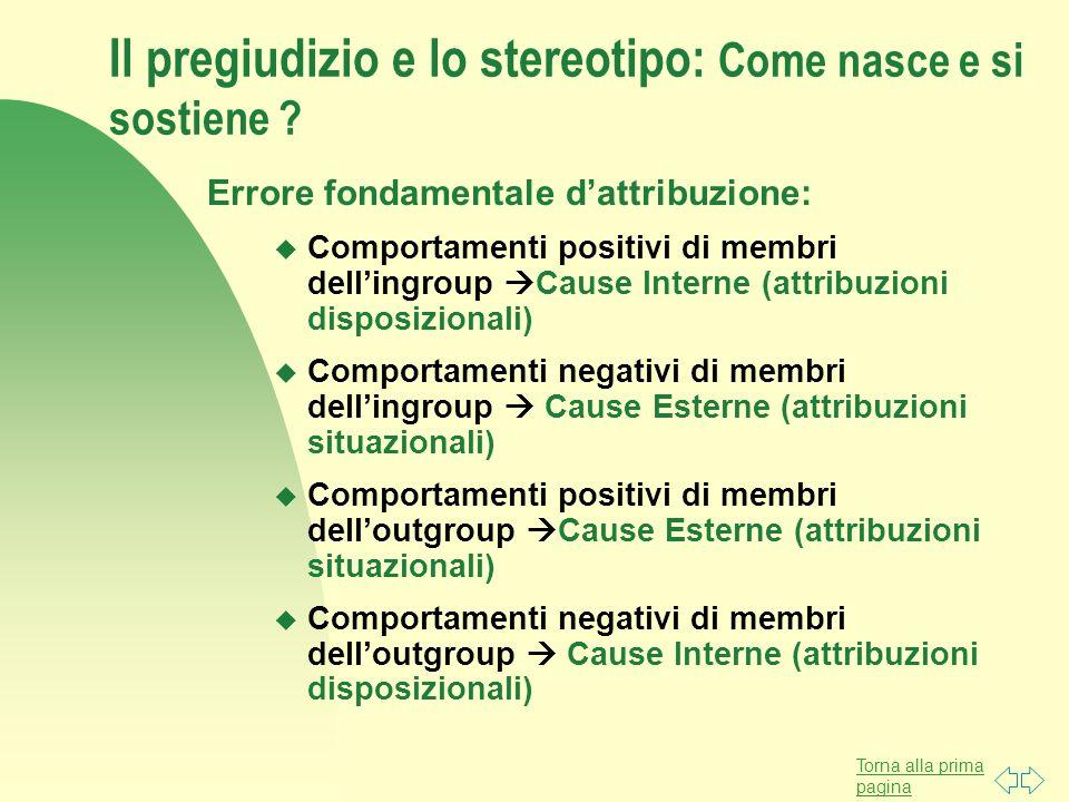 Torna alla prima pagina Il pregiudizio e lo stereotipo: Come nasce e si sostiene ? Errore fondamentale d'attribuzione: u Comportamenti positivi di mem