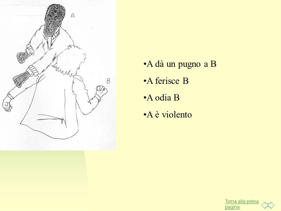 Torna alla prima pagina A dà un pugno a B A ferisce B A odia B A è violento