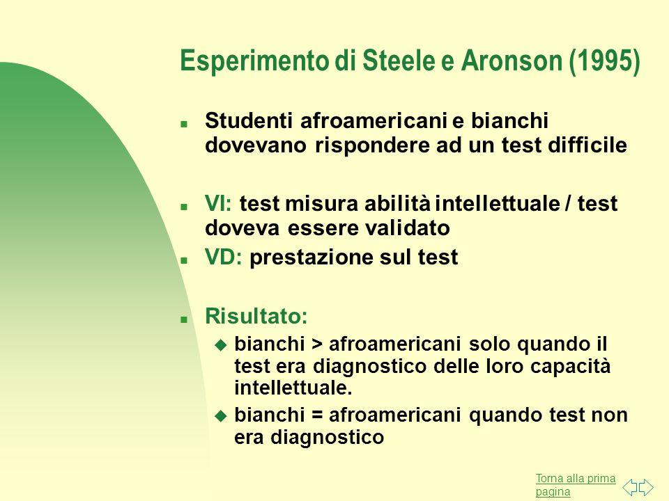 Torna alla prima pagina Esperimento di Steele e Aronson (1995) n Studenti afroamericani e bianchi dovevano rispondere ad un test difficile n VI: test