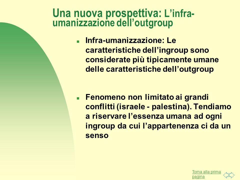 Torna alla prima pagina Una nuova prospettiva: L'infra- umanizzazione dell'outgroup n Infra-umanizzazione: Le caratteristiche dell'ingroup sono consid
