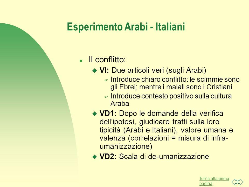 Torna alla prima pagina Esperimento Arabi - Italiani n Il conflitto: u VI: Due articoli veri (sugli Arabi) F Introduce chiaro conflitto: le scimmie so