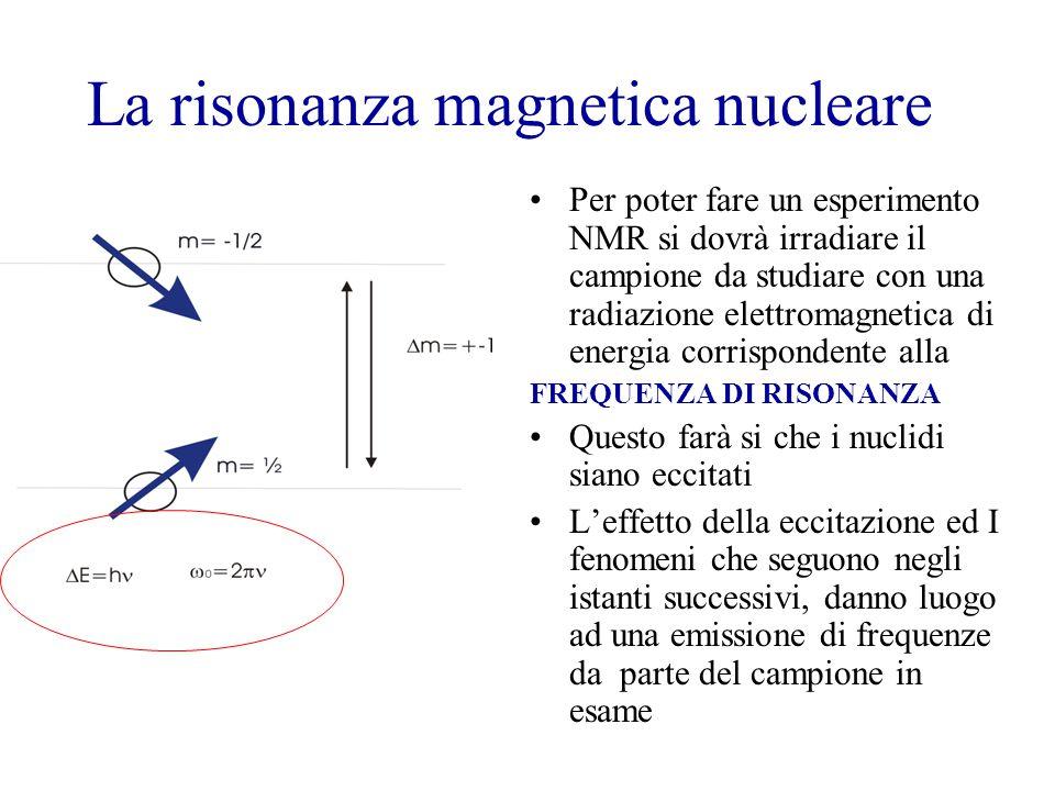 La risonanza magnetica nucleare Per poter fare un esperimento NMR si dovrà irradiare il campione da studiare con una radiazione elettromagnetica di energia corrispondente alla FREQUENZA DI RISONANZA Questo farà si che i nuclidi siano eccitati L'effetto della eccitazione ed I fenomeni che seguono negli istanti successivi, danno luogo ad una emissione di frequenze da parte del campione in esame