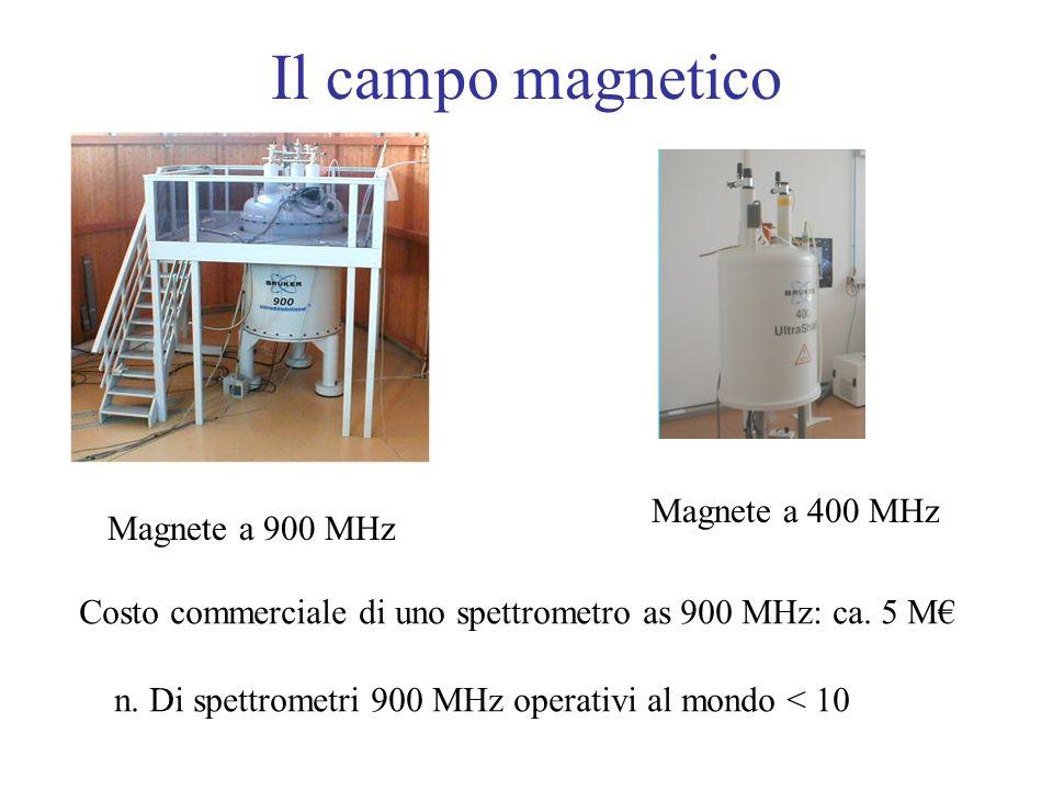 Il campo magnetico Magnete a 400 MHz Magnete a 900 MHz Costo commerciale di uno spettrometro as 900 MHz: ca.