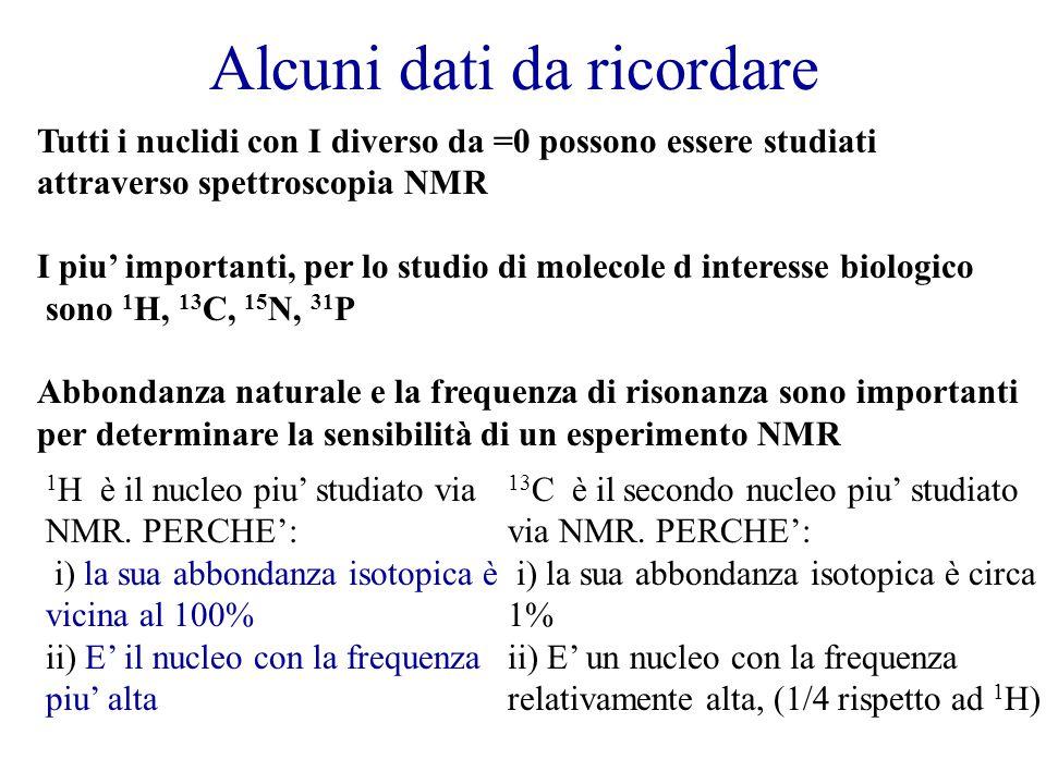 Alcuni dati da ricordare Tutti i nuclidi con I diverso da =0 possono essere studiati attraverso spettroscopia NMR I piu' importanti, per lo studio di molecole d interesse biologico sono 1 H, 13 C, 15 N, 31 P Abbondanza naturale e la frequenza di risonanza sono importanti per determinare la sensibilità di un esperimento NMR 1 H è il nucleo piu' studiato via NMR.