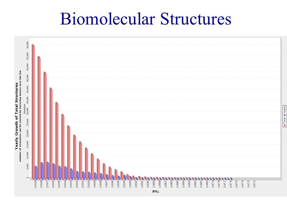 Esercizio  E=  (h/2  )B 0 If B 0 is 11,75 T the investigated nucleus is 1 H 2,675*10 8 *11,75=34,43*10 8 s -1 rad  =2,675 x10 8 rad s -1 T -1  E=h 0 0 (2  ) =  B 0 34,43*10 8 s -1 rad /2  =500,28*10 6 s -1 =500 MHz