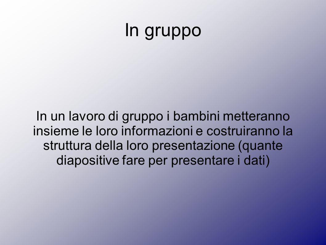 In gruppo In un lavoro di gruppo i bambini metteranno insieme le loro informazioni e costruiranno la struttura della loro presentazione (quante diapos