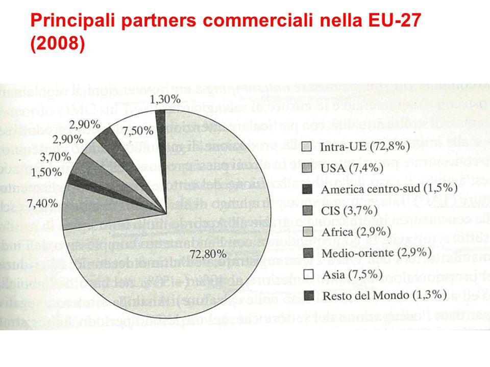 L'UE e l'Africa L'Africa attraversa negli anni 70-80 una fase economica molto difficile.