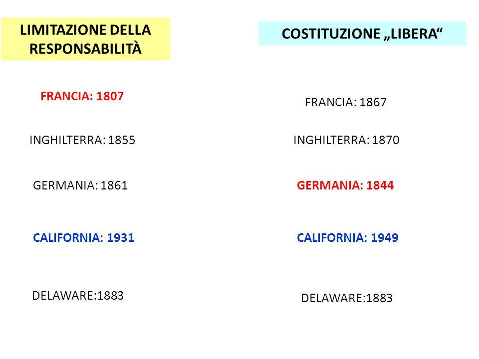 "FRANCIA: 1807 GERMANIA: 1861 CALIFORNIA: 1931 INGHILTERRA: 1855 COSTITUZIONE ""LIBERA FRANCIA: 1867 GERMANIA: 1844 CALIFORNIA: 1949 INGHILTERRA: 1870 DELAWARE:1883"