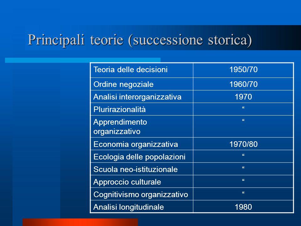"""Principali teorie (successione storica) Principali teorie (successione storica) Direzione scientifica1910/30 Scuola amministrativa"""" Scuola burocratica"""