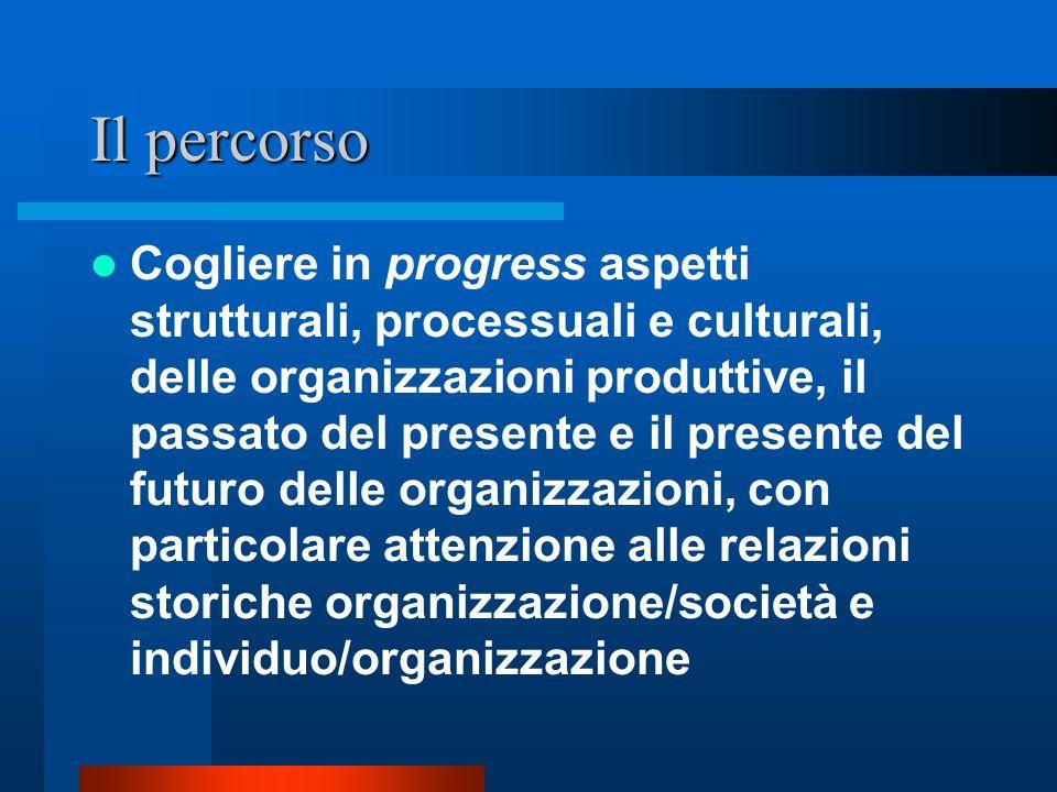 Teoria dell'Organizzazione.. Non c'è niente di più pratico di una buona teoria..