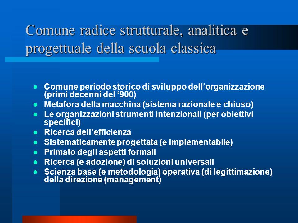 Il contributo di Fayol alla teoria della Direzione amministrativa Con l'analisi dell'efficienza dell'organizzazione nelle procedure di management Basa