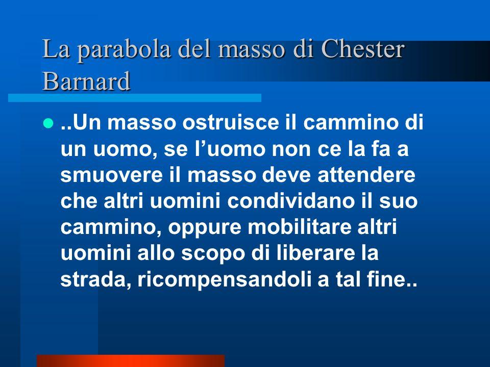 Chester Barnard, e il tema della partecipazione organizzativa.. IL FINE DELL'ORGANIZZAZIONE NON HA ALCUN SIGNIFICATO PER L'INDIVIDUO.. CIÒ CHE HA SIGN