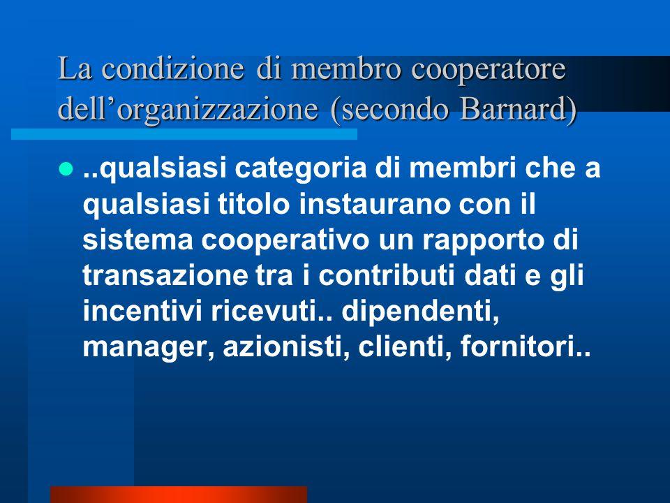 Un modello di efficacia e di efficienza organizzativa (secondo Barnard) Efficienza = soddisfazione individuale o equilibrio contributi/benefici membro