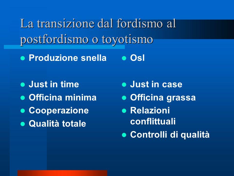 Pluralità e varietà delle forme organizzative..QUEL CHE ERA CERTO ERA L'INARRESTABILITÀ DEL PROGETTO.. G. DI COSTANZO, IL PROGETTO