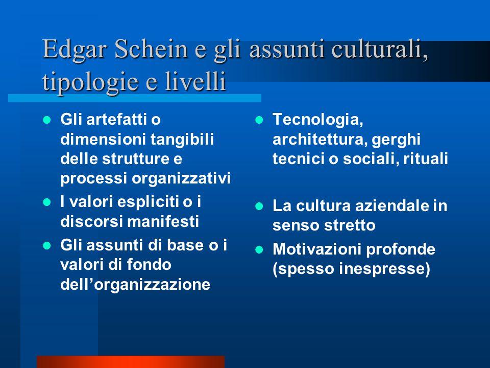 Il paradigma culturale (nell'analisi organizzativa) tra soggetto e oggetto Approccio organizzativo culturalista o strutturale Approccio organizzativo