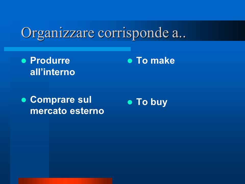 I nuovi confini dell'analisi organizzativa L'organizzazione Burocrazia Rete o forme intermedie Mercato Gerarchia di governo Joint venture o franchisin