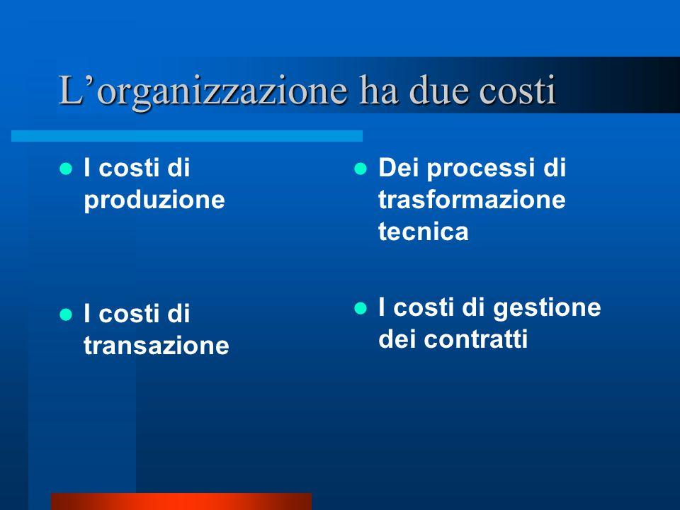 Organizzare corrisponde a.. Produrre all'interno Comprare sul mercato esterno To make To buy