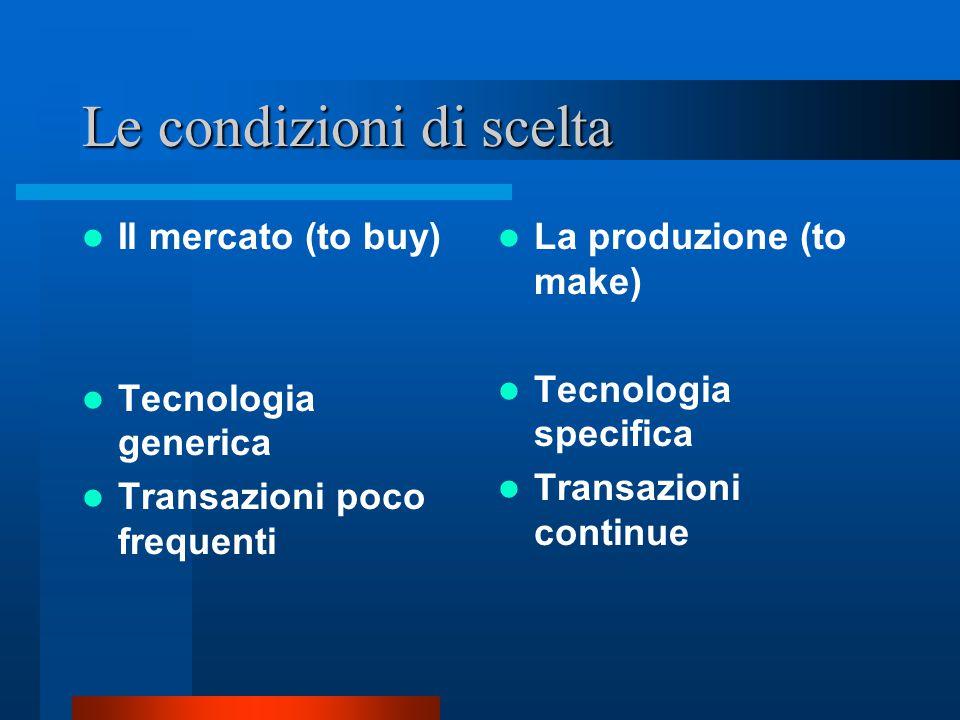 Comprare o produrre ? Costi di transazione ? Costi di produzione ?
