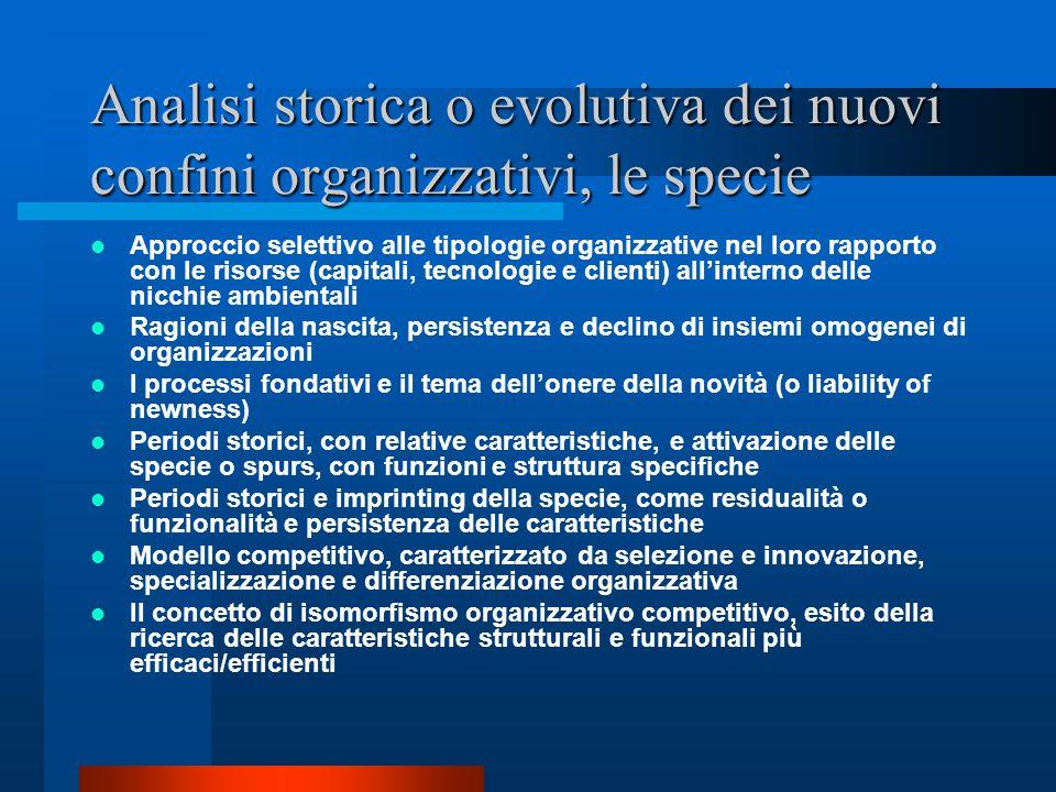 """Le popolazioni organizzative.. """"Sono le organizzazioni che generano altre organizzazioni....""""Il livello di esperienza organizzativa di una popolazione"""
