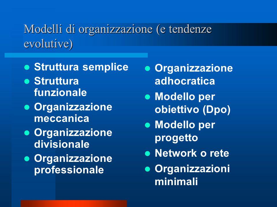 La macrostruttura dell'organizzazione Nucleo operativo Vertice strategico Linea intermedia Tecnostruttura Staff
