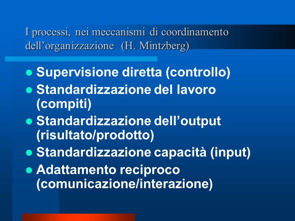 Modelli di organizzazione (e tendenze evolutive) Struttura semplice Struttura funzionale Organizzazione meccanica Organizzazione divisionale Organizza