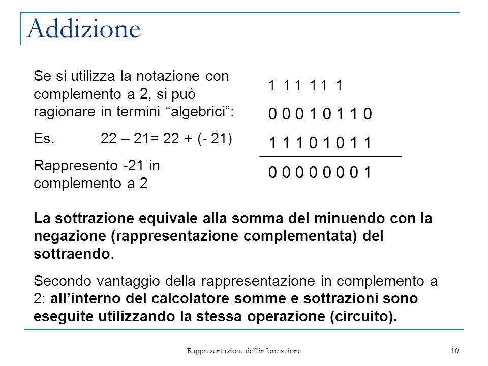 Rappresentazione dell'informazione 10 Addizione La sottrazione equivale alla somma del minuendo con la negazione (rappresentazione complementata) del