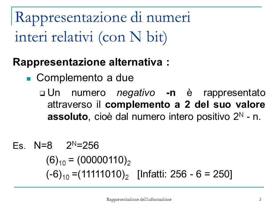 Rappresentazione dell'informazione 3 Rappresentazione alternativa : Complemento a due  Un numero negativo -n è rappresentato attraverso il complement