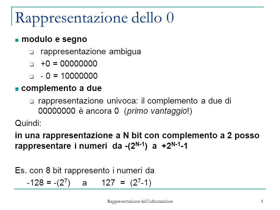 Rappresentazione dell'informazione 9 Rappresentazione dello 0 modulo e segno  rappresentazione ambigua  +0 = 00000000  - 0 = 10000000 complemento a