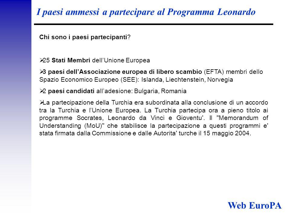 I paesi ammessi a partecipare al Programma Leonardo Chi sono i paesi partecipanti.