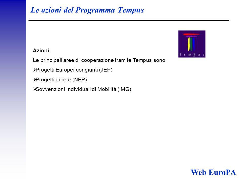 Le azioni del Programma Tempus Azioni Le principali aree di cooperazione tramite Tempus sono:  Progetti Europei congiunti (JEP)  Progetti di rete (NEP)  Sovvenzioni Individuali di Mobilità (IMG) Web EuroPA