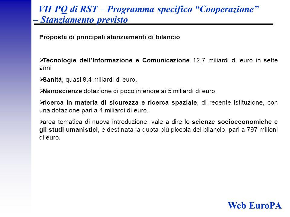 VII PQ di RST – Programma specifico Cooperazione – Stanziamento previsto Proposta di principali stanziamenti di bilancio  Tecnologie dell'Informazione e Comunicazione 12,7 miliardi di euro in sette anni  Sanità, quasi 8,4 miliardi di euro,  Nanoscienze dotazione di poco inferiore ai 5 miliardi di euro.