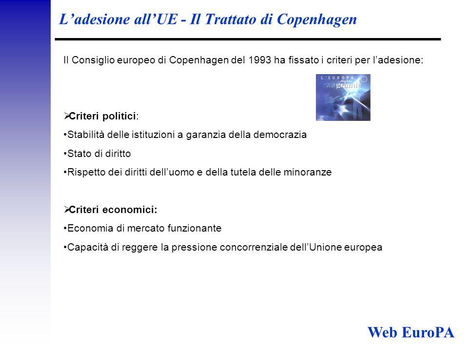 L'adesione all'UE - Il Trattato di Copenhagen Il Consiglio europeo di Copenhagen del 1993 ha fissato i criteri per l'adesione:  Criteri politici: Stabilità delle istituzioni a garanzia della democrazia Stato di diritto Rispetto dei diritti dell'uomo e della tutela delle minoranze  Criteri economici: Economia di mercato funzionante Capacità di reggere la pressione concorrenziale dell'Unione europea Web EuroPA