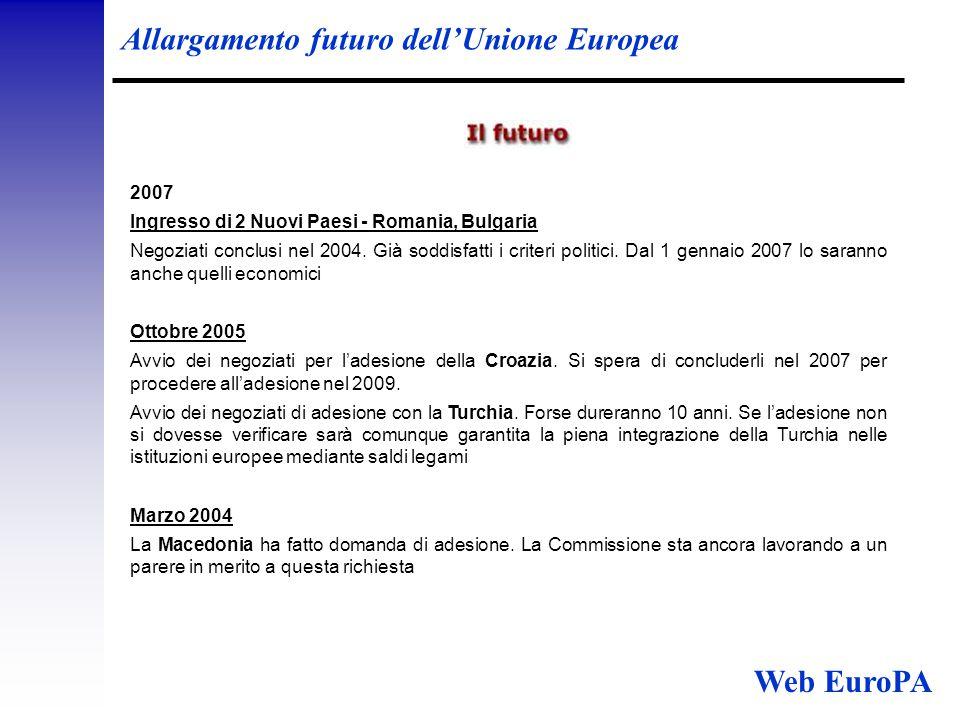 Allargamento futuro dell'Unione Europea 2007 Ingresso di 2 Nuovi Paesi - Romania, Bulgaria Negoziati conclusi nel 2004.