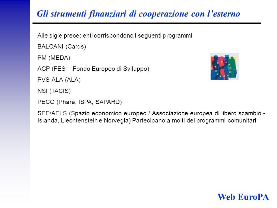 Gli strumenti finanziari di cooperazione con l'esterno Alle sigle precedenti corrispondono i seguenti programmi BALCANI (Cards) PM (MEDA) ACP (FES – Fondo Europeo di Sviluppo) PVS-ALA (ALA) NSI (TACIS) PECO (Phare, ISPA, SAPARD) SEE/AELS (Spazio economico europeo / Associazione europea di libero scambio - Islanda, Liechtenstein e Norvegia) Partecipano a molti dei programmi comunitari Web EuroPA