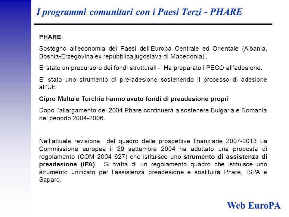 I programmi comunitari con i Paesi Terzi - PHARE PHARE Sostegno all'economia dei Paesi dell'Europa Centrale ed Orientale (Albania, Bosnia-Erzegovina ex repubblica jugoslava di Macedonia).