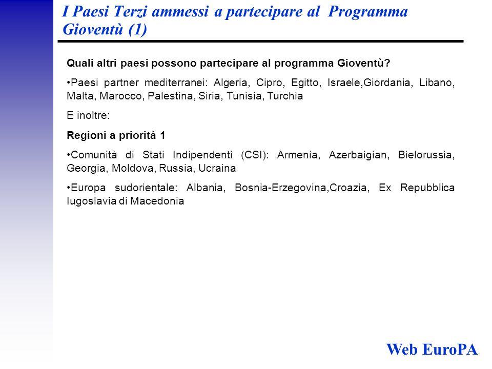 I Paesi Terzi ammessi a partecipare al Programma Gioventù (1) Quali altri paesi possono partecipare al programma Gioventù.