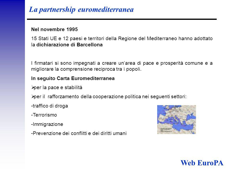 La partnership euromediterranea Nel novembre 1995 15 Stati UE e 12 paesi e territori della Regione del Mediterraneo hanno adottato la dichiarazione di Barcellona I firmatari si sono impegnati a creare un'area di pace e prosperità comune e a migliorare la comprensione reciproca tra i popoli.