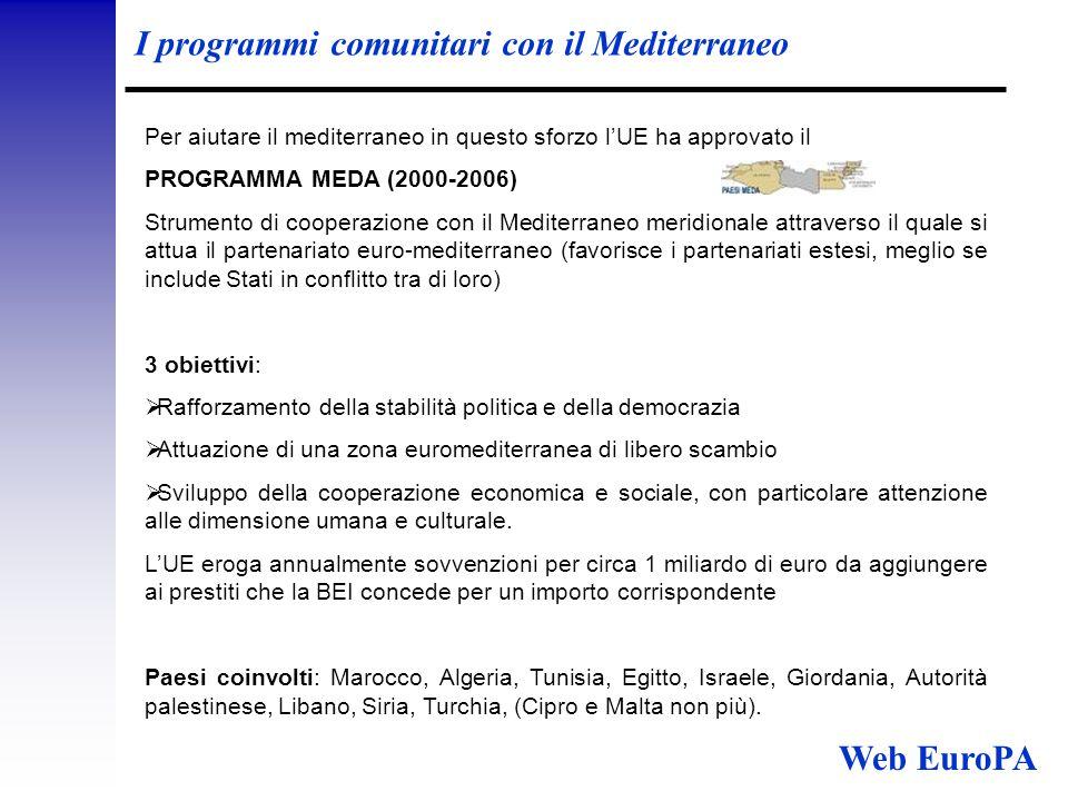 I programmi comunitari con il Mediterraneo Per aiutare il mediterraneo in questo sforzo l'UE ha approvato il PROGRAMMA MEDA (2000-2006) Strumento di cooperazione con il Mediterraneo meridionale attraverso il quale si attua il partenariato euro-mediterraneo (favorisce i partenariati estesi, meglio se include Stati in conflitto tra di loro) 3 obiettivi:  Rafforzamento della stabilità politica e della democrazia  Attuazione di una zona euromediterranea di libero scambio  Sviluppo della cooperazione economica e sociale, con particolare attenzione alle dimensione umana e culturale.