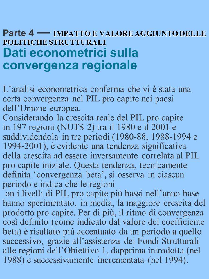 IMPATTO E VALORE AGGIUNTO DELLE POLITICHE STRUTTURALI Parte 4 — IMPATTO E VALORE AGGIUNTO DELLE POLITICHE STRUTTURALI Dati econometrici sulla convergenza regionale (continua) Inoltre, all'interno delle regioni dell'Obiettivo 1, quelle con i livelli iniziali di PIL pro capite più modesti hanno mostrato la tendenza a crescere più rapidamente, in particolare, in entrambi i periodi 1988-1994 e 1994-2001 (anche in questo caso, come indicato dal coefficiente beta).