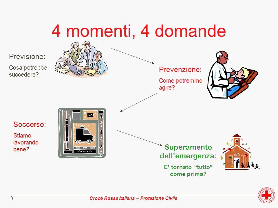 ________________________________________________________________________________________________ Croce Rossa Italiana – Protezione Civile 14 Classificazione dei rischi PREVEDIBILI IDROGEOLOGICO (Frane,alluvioni,…) VULCANICO INDUSTRIALE … NON PREVEDIBILI SISMICO INCENDI BOSCHIVI METEORITI Altra classificazione: natura antropica o naturale