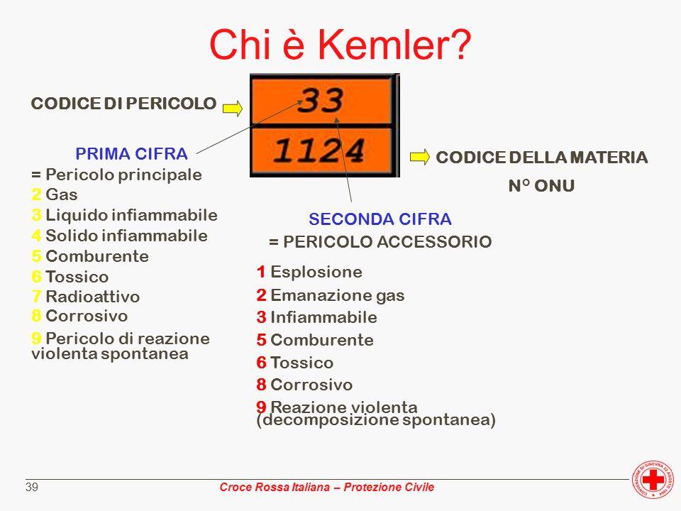 ________________________________________________________________________________________________ Croce Rossa Italiana – Protezione Civile 39 Chi è Kemler.