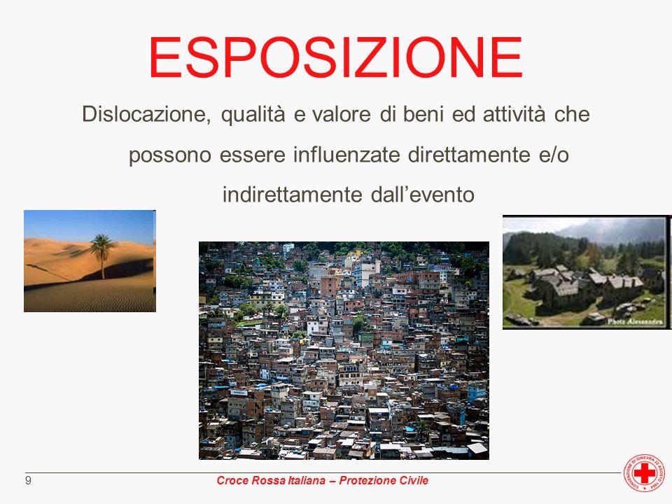 ________________________________________________________________________________________________ Croce Rossa Italiana – Protezione Civile 30 RISCHIO INCENDIO Boschivi urbani Industriali combustibile-comburente-temperatura