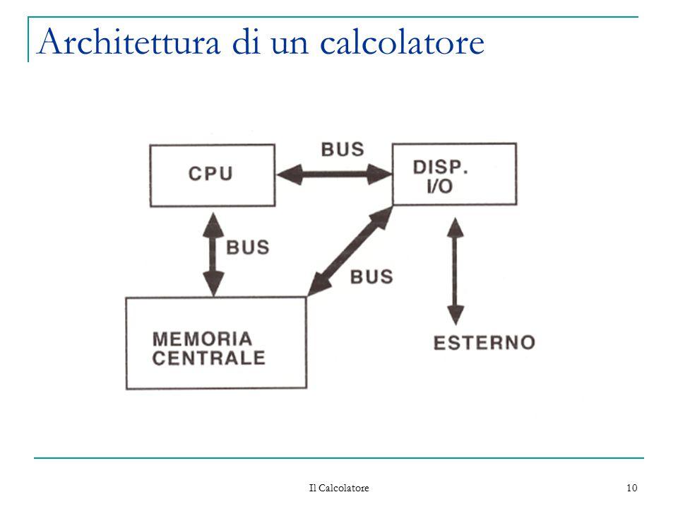 Il Calcolatore 10 Architettura di un calcolatore
