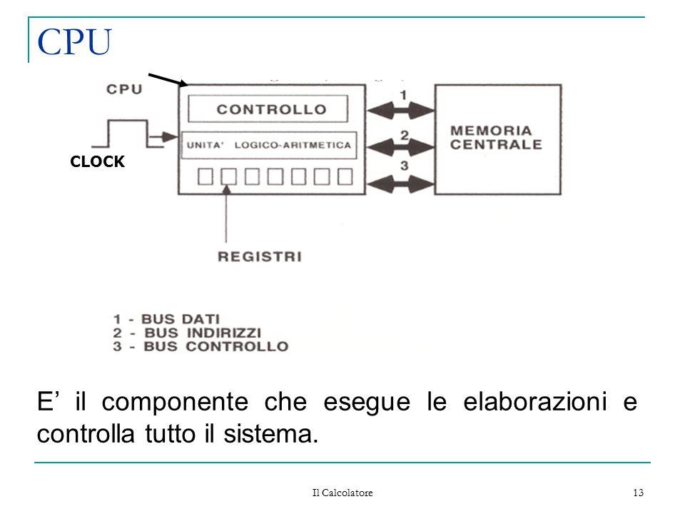 Il Calcolatore 13 CPU CLOCK E' il componente che esegue le elaborazioni e controlla tutto il sistema.
